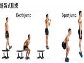 跟腱后脚跟筋疼痛,康复运动的黄金四阶段!