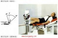 等速肌力测试训练系统(ISOMED2000)体位图